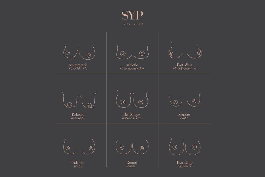 SYP INTIMATES