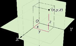 Vector Identities in Cartesian (Rectangular) Coordinate System
