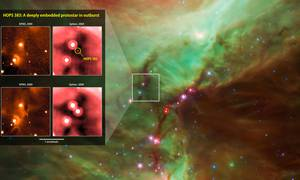 Protostar and It's Evolution