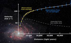 Rotation Curve Method for Determining the Mass of Spiral Galaxies