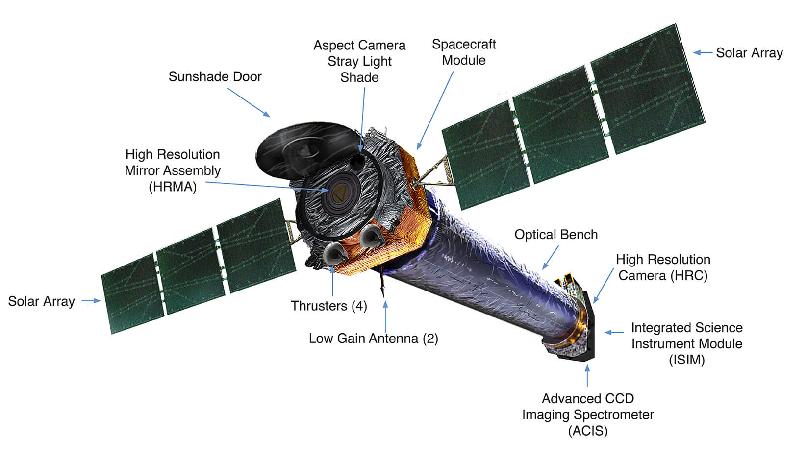 Chandra X-ray Spacecraft Components.