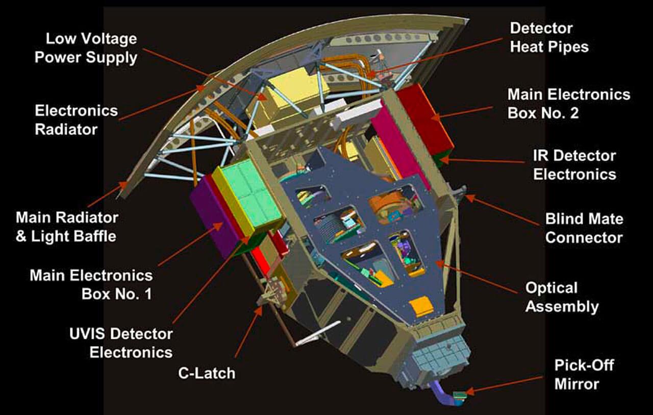 Hubble space telescope Wide Field Camera 3 (WFC3)