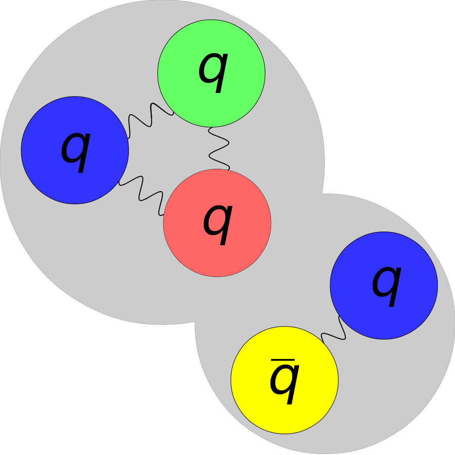 Image: A diagram of a generic meson-baryon molecule. Black lines represent gluon coupling.
