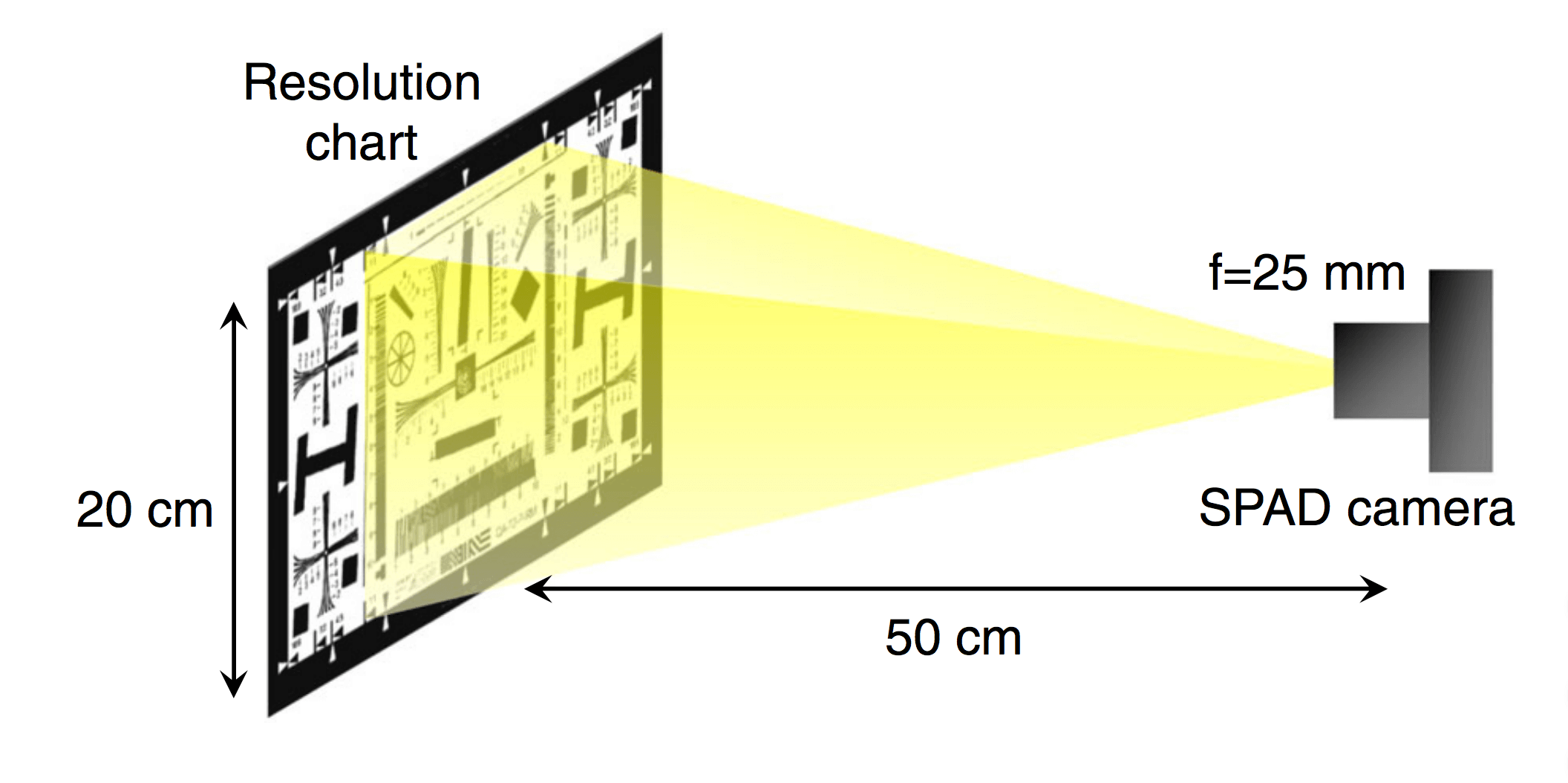 Image: A schematic view of the experimental setup.