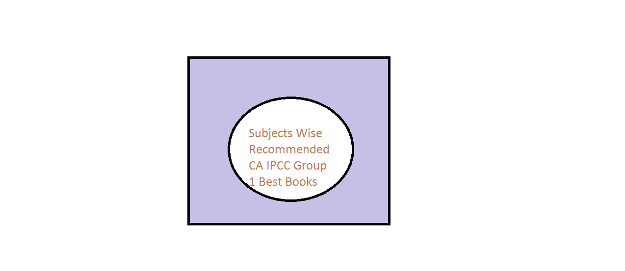 Subjects Wise Recommended CA IPCC Group 1 Best Books