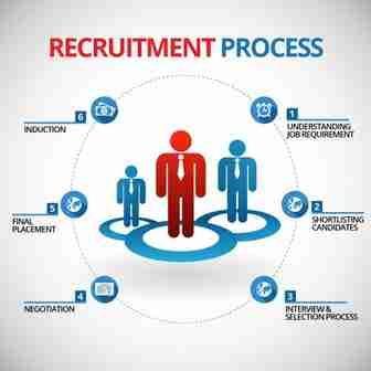 CA,CMA Inter Recruitment