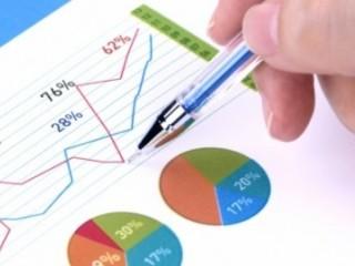 Finance Management Ratio Analysis