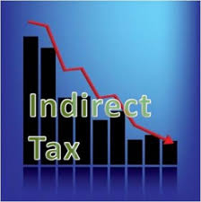 CA Final Group 2 Indirect Tax