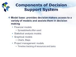 MODEL BASE IN DECISION SUPPORT SYSTEM explained by Er Deepak Oswal