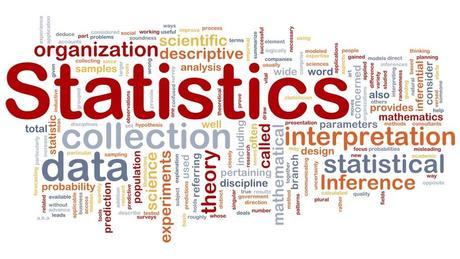 CA Foundation | CA CPT Statistics by Amresh Jain