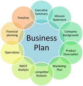 ICWAI | CMA Final Paper 15 Part A  Business Strategy CA Prakash Saraf