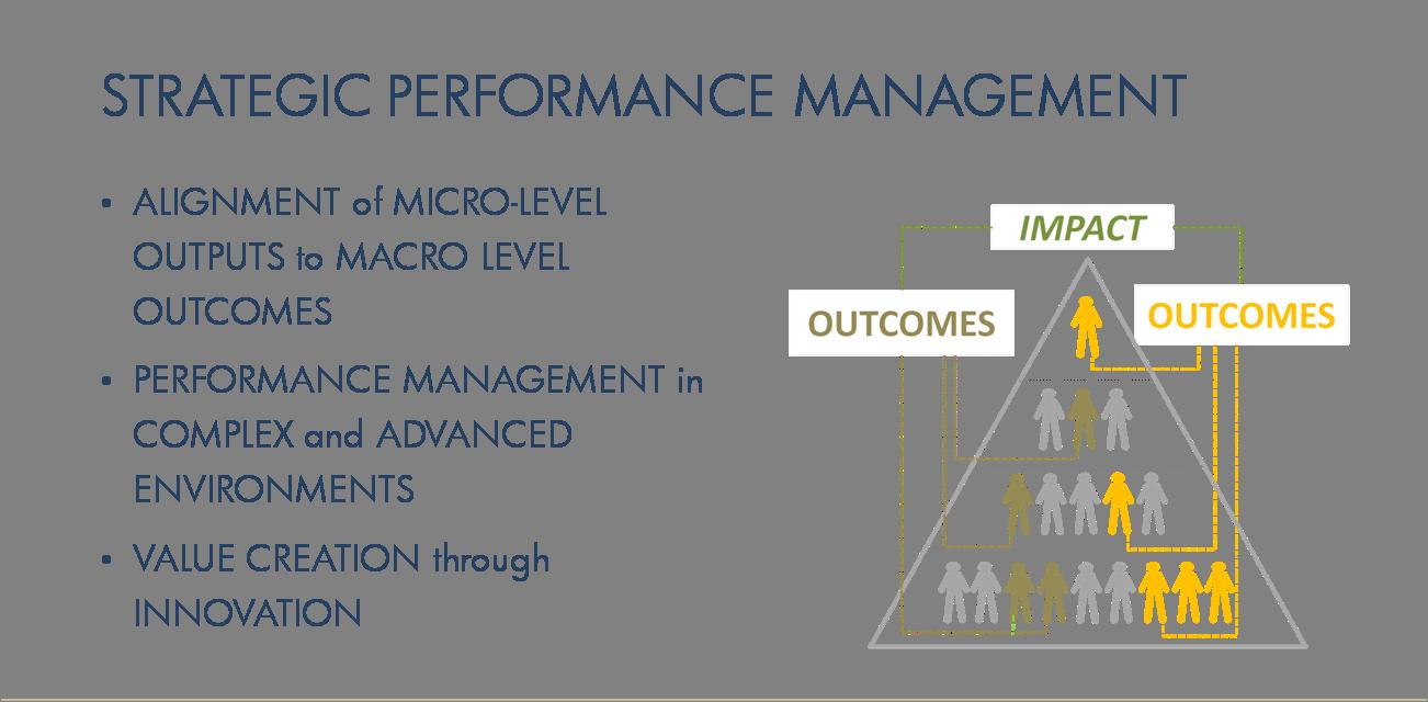 ICWAI | CMA Final paper 17 Strategic Performance Management CA Prakash Saraf