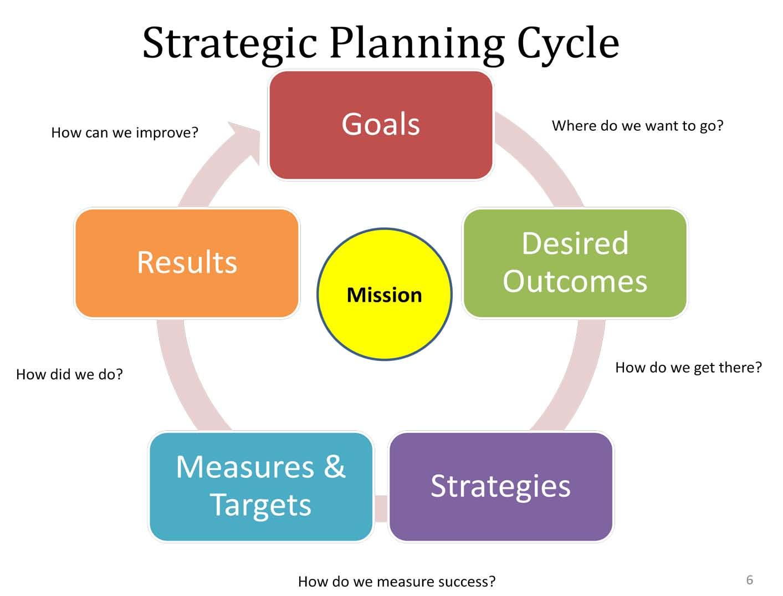 ICWAI | CMA Final Combo Pack Paper 15 Business Strategy+ Strategic Cost Management  CA Prakash Saraf