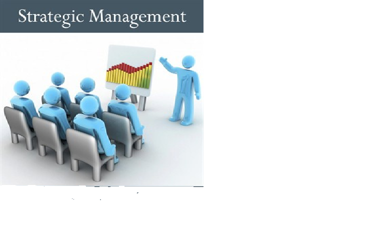 CA Intermediate | CA IPCC Paper 7 Part II Strategic Management Prof Rahul Shah