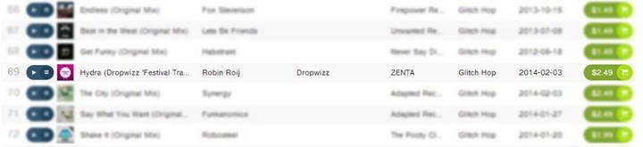 dropwizz-beatport 2