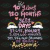 10 Years 120 Months 3652 Days Svg BD10112020