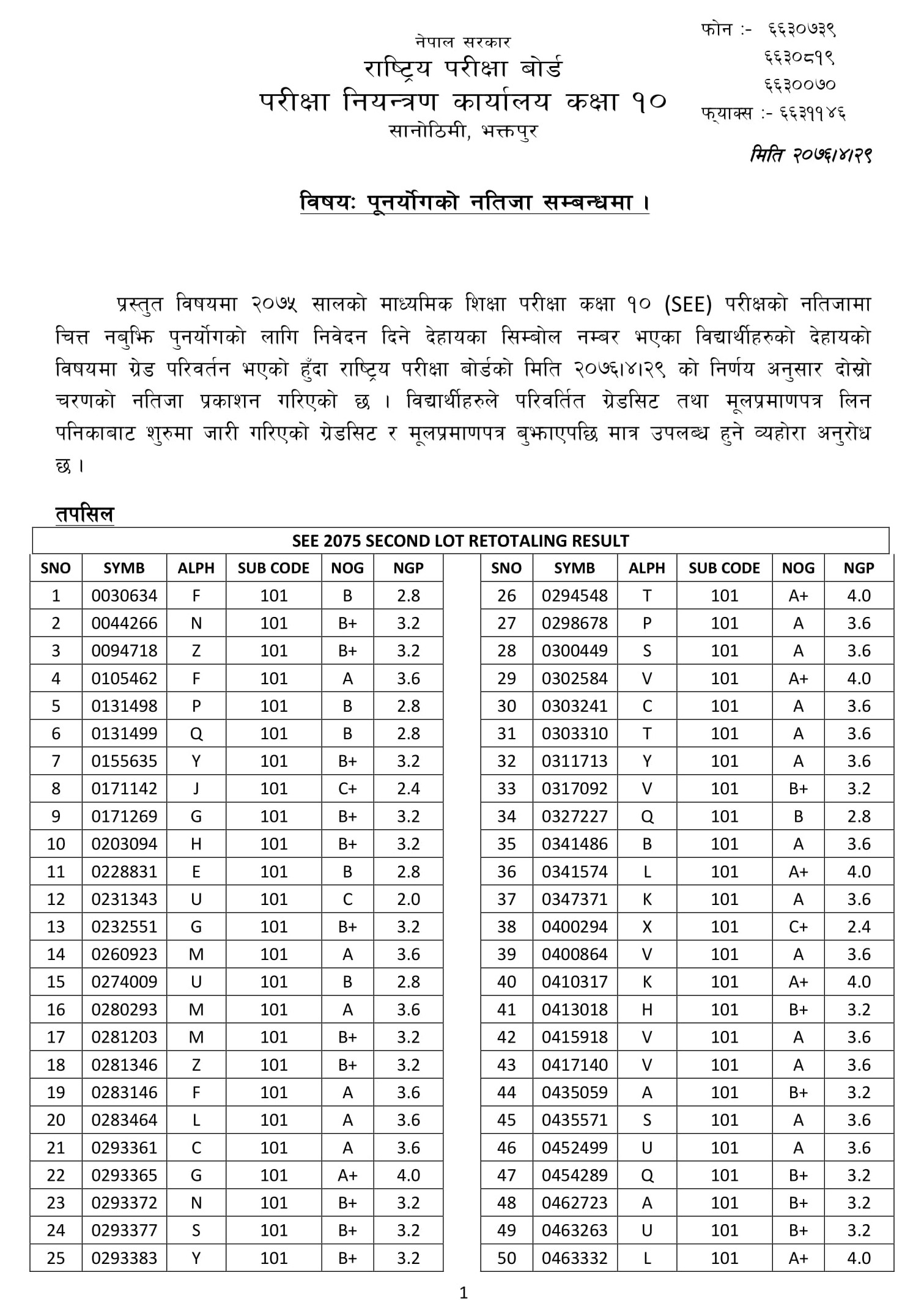 SEE Retotaling Result Published of academic year 2075