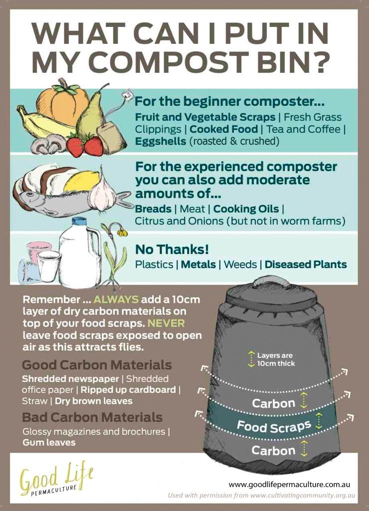 Compost sticker - GLP