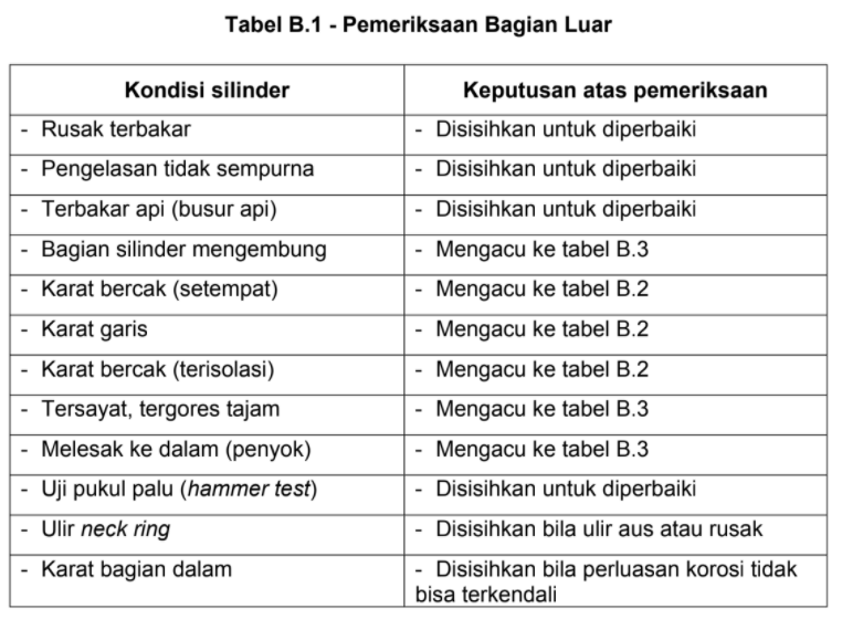 evaluasi tabung