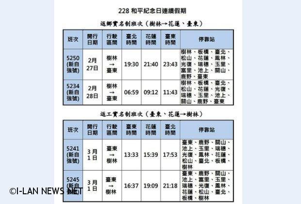 台鐵228訂票北迴線尚有零星票!
