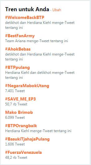 Trending-di-Twitter-Hari-Ini