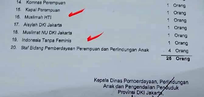Muslimat HTI dan Indonesia Tanpa Feminis masuk dalam daftar undangan kegiatan yang dihelat Pemprov DKI Jakarta melalui Dinas Pemberdayaan Perempuan dan Perlindungan Anak