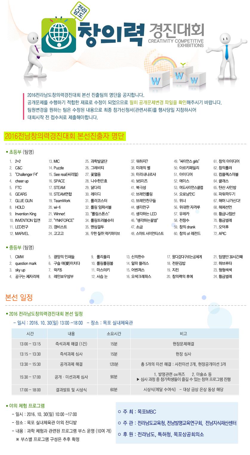 2016전남창의력경진대회 본선진출자 명단 행사정보