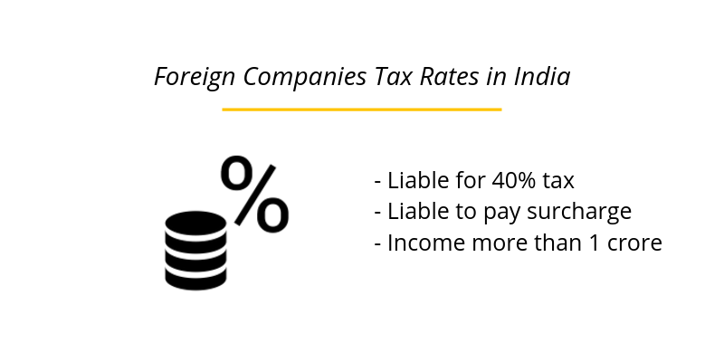 Foreign Companies Tax Rates in India