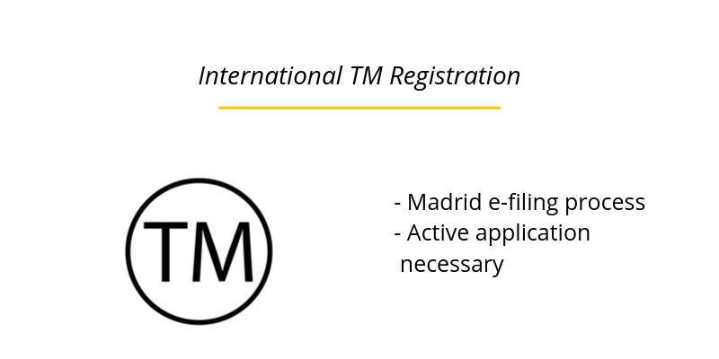 International TM Registration