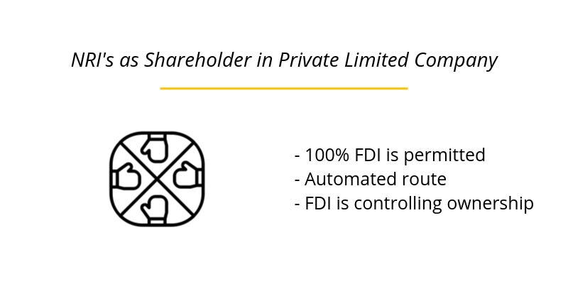 NRI's as Shareholder in Private Limited Company