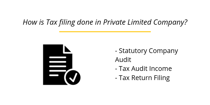 How is Tax filing done in Private Limited Company?