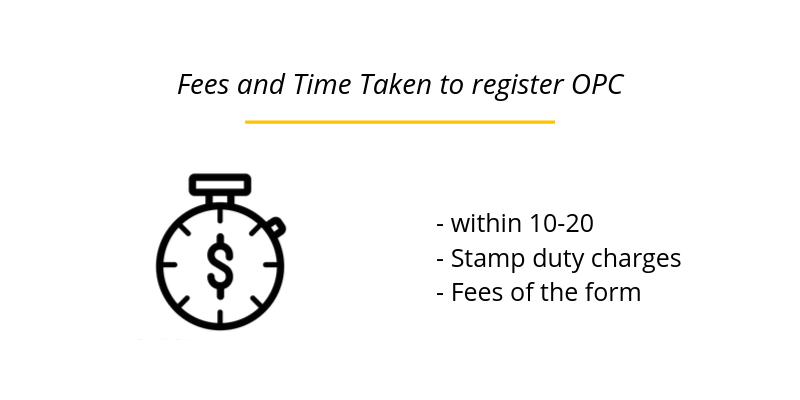 Fees and Time Taken to register OPC