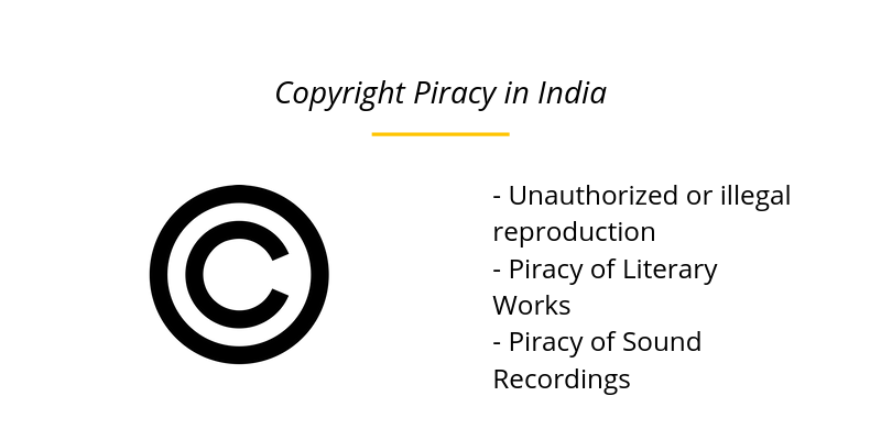 Copyright Piracy in India