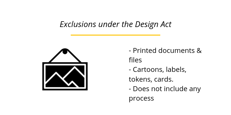 Exclusions under the Design Act