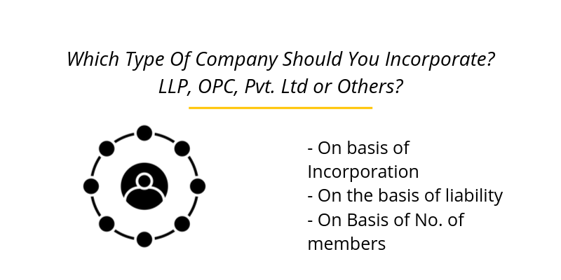 Which Type Of Company Should You Incorporate? LLP, OPC, Pvt. Ltd or Others?