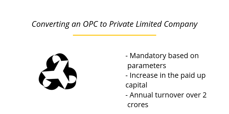 Converting an OPC to Private Limited Company