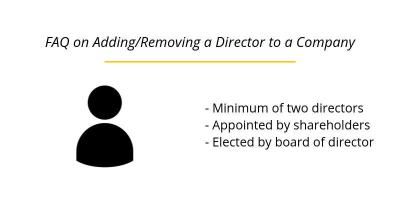 FAQ on Adding/Removing a Director to a Company