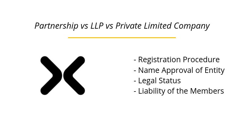 Partnership vs LLP vs Private Limited Company