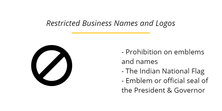 Restricted Business Names and Logos