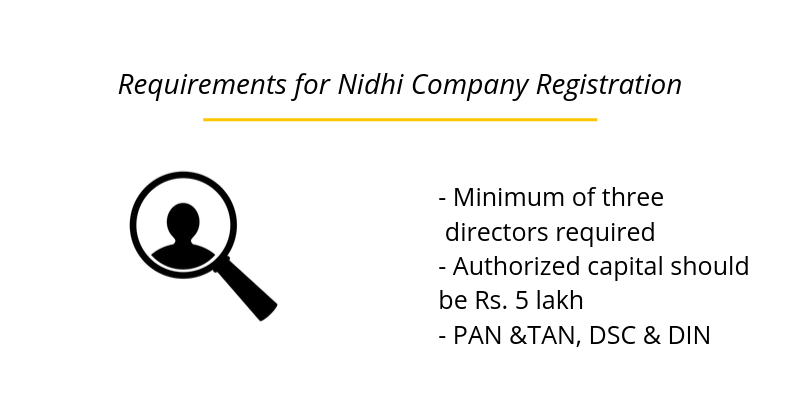 Requirements for Nidhi Company Registration