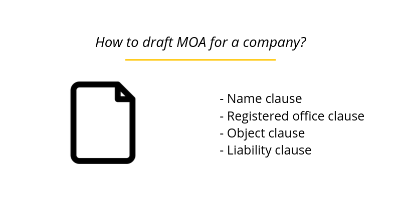 How to draft MOA for a company?