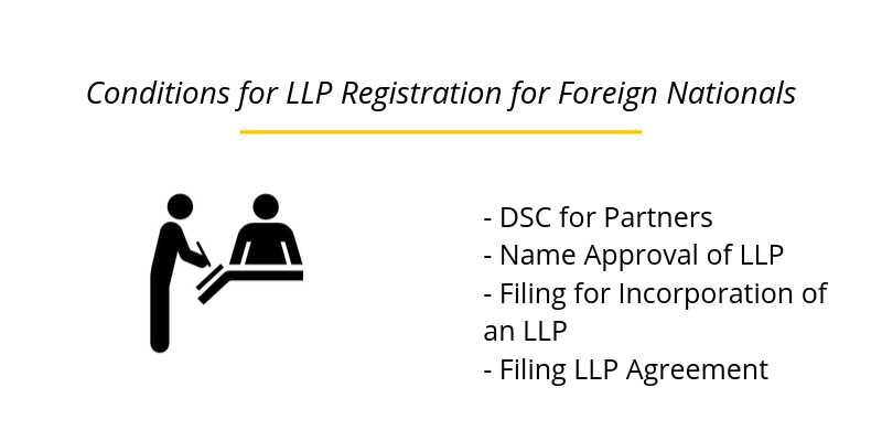 Conditions for LLP Registration for Foreign Nationals