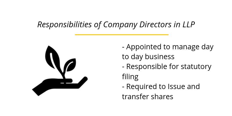 Responsibilities of Company Directors in LLP