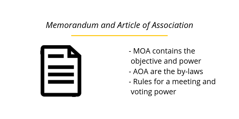 Memorandum and Article of Association