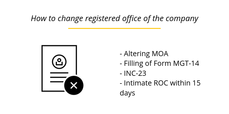 How to change registered office of the company