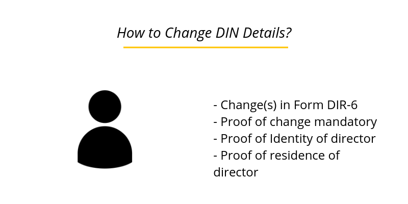 How to Change DIN Details?