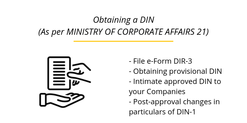 Obtaining a DIN (As per MINISTRY OF CORPORATE AFFAIRS 21)