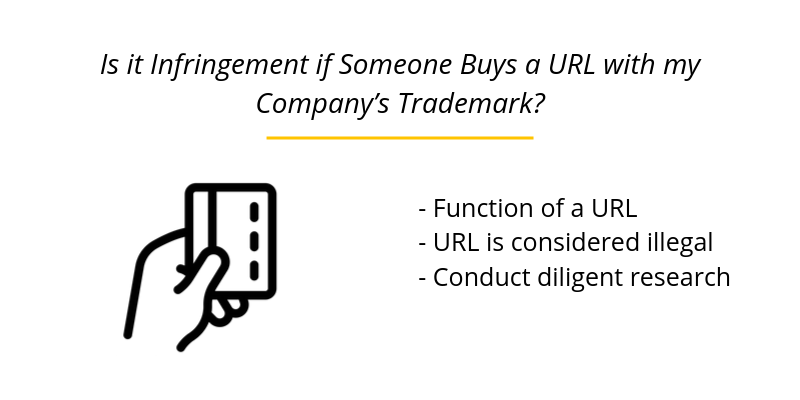 Is it Infringement if Someone Buys a URL with my Company's Trademark?