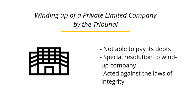 Winding up of a Private Limited Company by the Tribunal