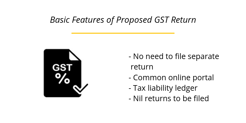 Basic Features of Proposed GST Return